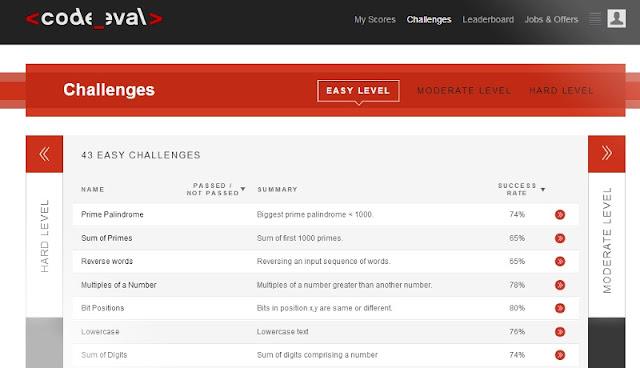 أفضل 10 مواقع عالمية لتحديات البرمجية