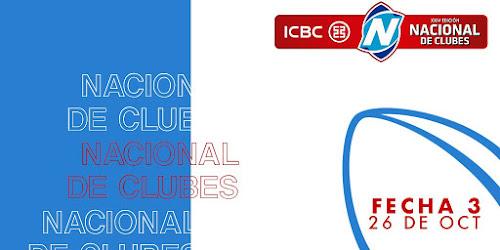 Resultados de la 3° fecha del ICBC Nacional de Clubes