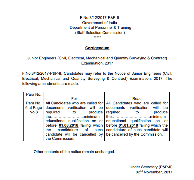 SSC Junior Engineer 2017 Exam Corrigendum Notice PDF Download