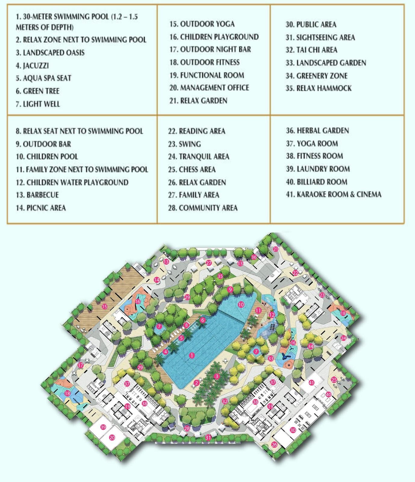 Tiện ích tại chung cư Sadora, Đại Quang Minh Quận 2