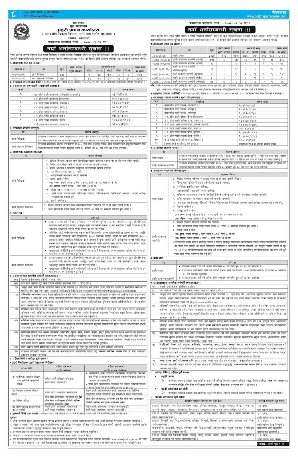 Vacancies Opened in Nepal Police Force in Inspector and Sub Inspector Post