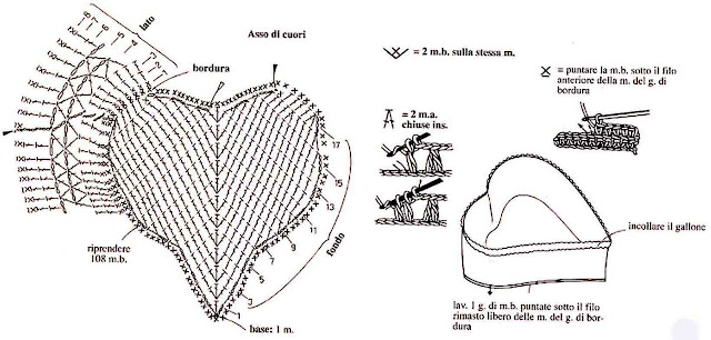 PAP EM PORTUGUÊS Como Fazer Uma Caixa de Coração em Crochê e Gráfico