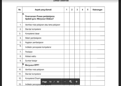 Jadwal Supervisi Kepala Sekolah Kurikulum 2013