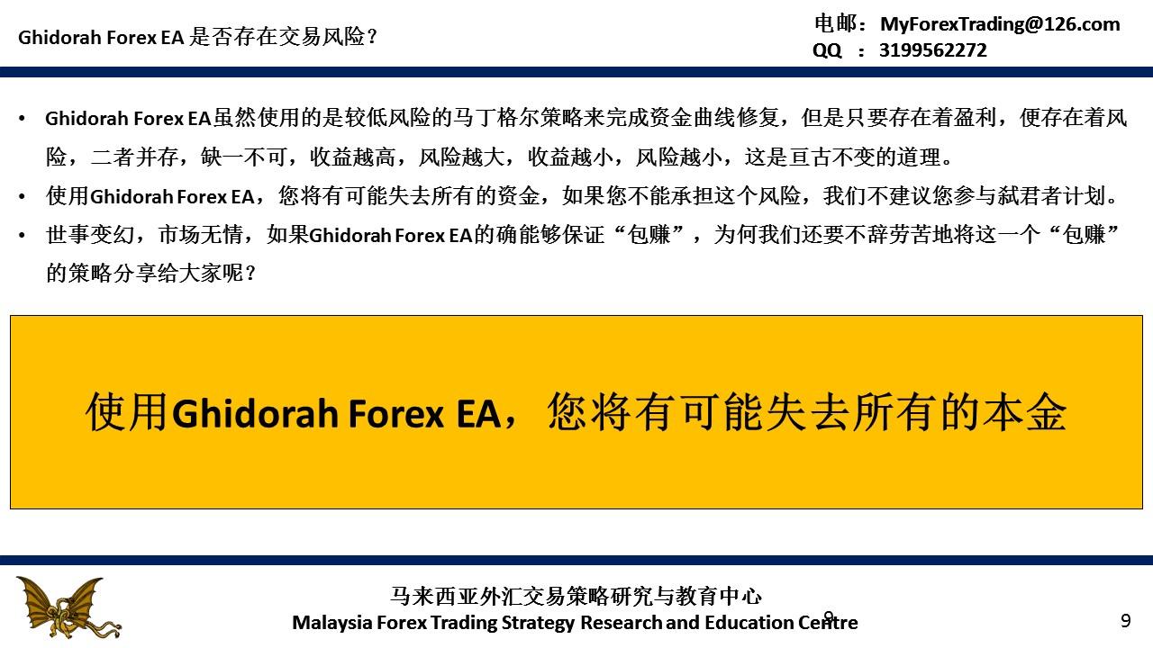 Free Forex Expert Advisor Download