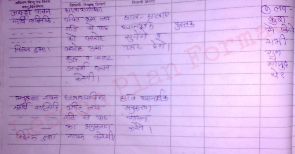 Class 7 Hindi Lesson Plan for bstc