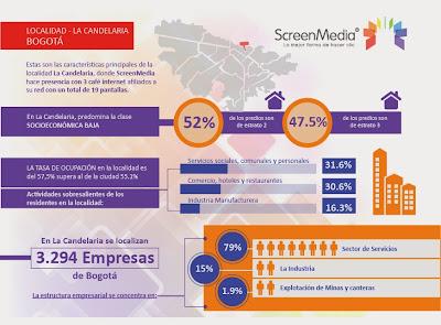 Infografía de la Candelaria