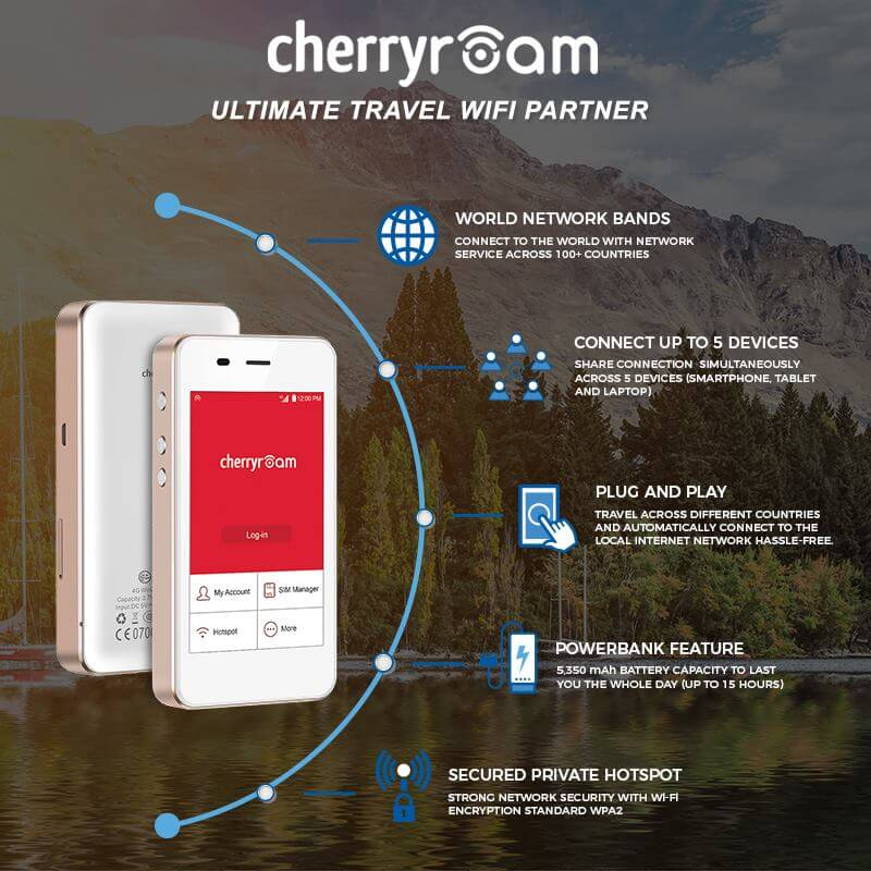 Travel with Cherry Roam Wi-Fi Hotspot Device for only Php6,990!