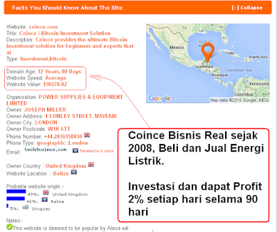 Coince berdiri sejak 2008