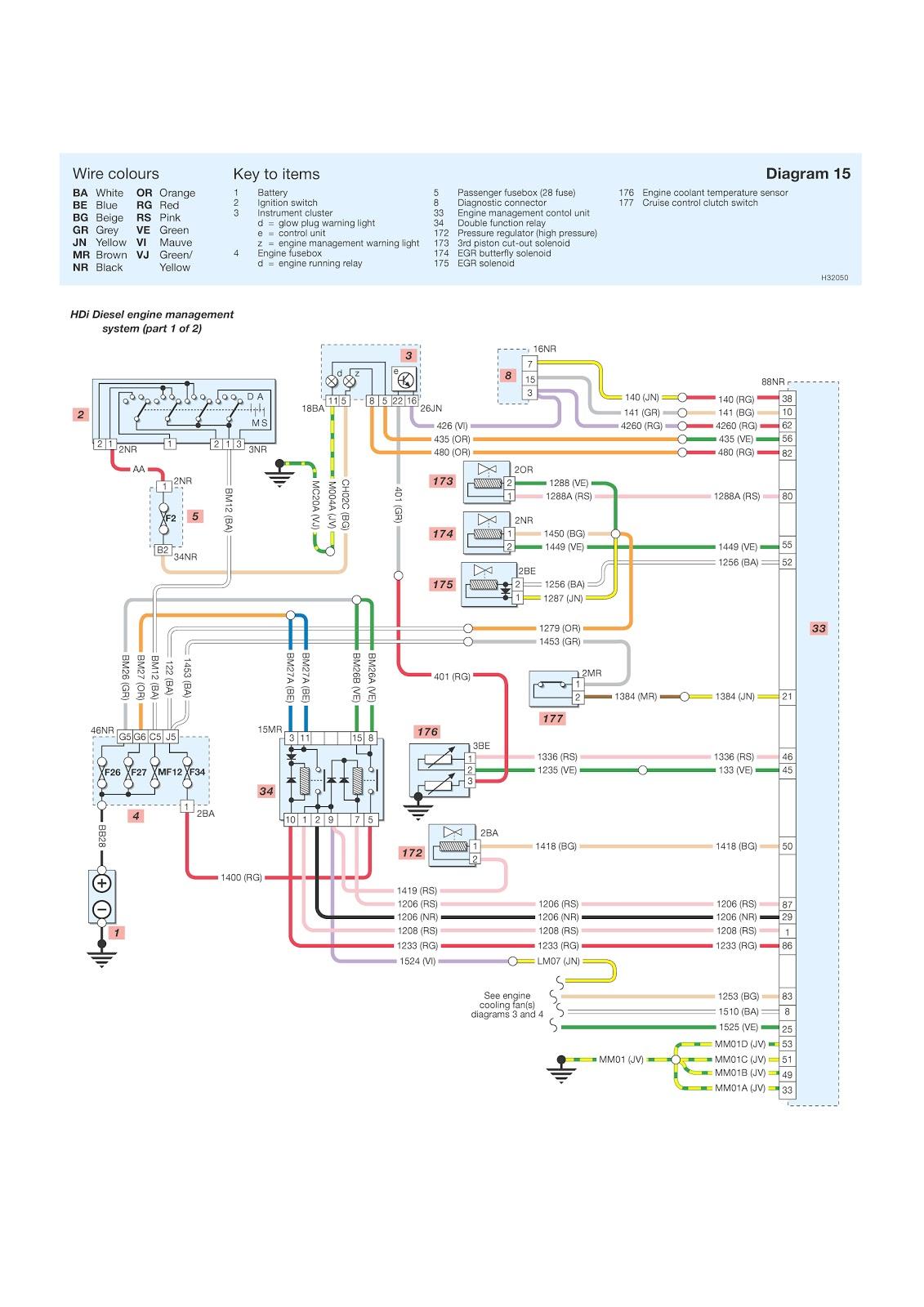 peugeot 206 wiring diagram 2009 ford explorer hdi diesel engine management system
