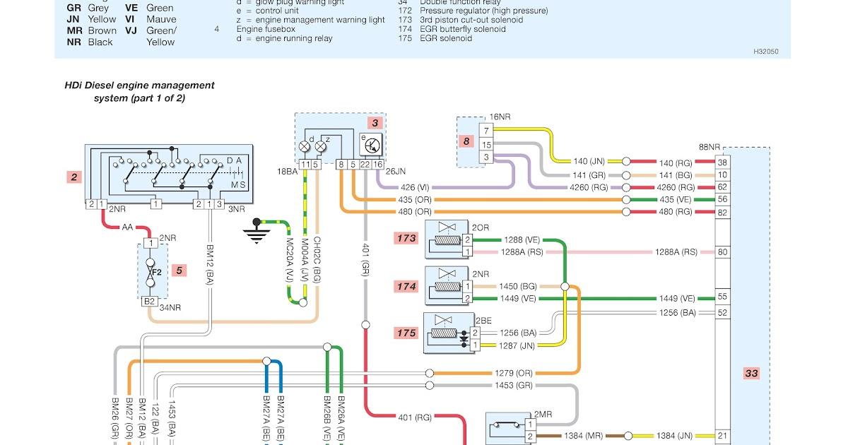 peugeot 306 phase 1 fuse box