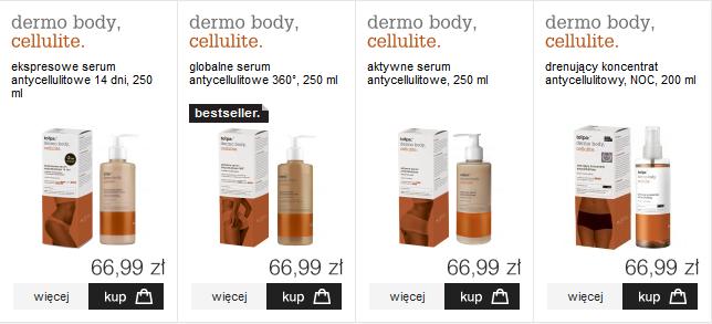 Kremy i serum na zwalczanie cellulitu