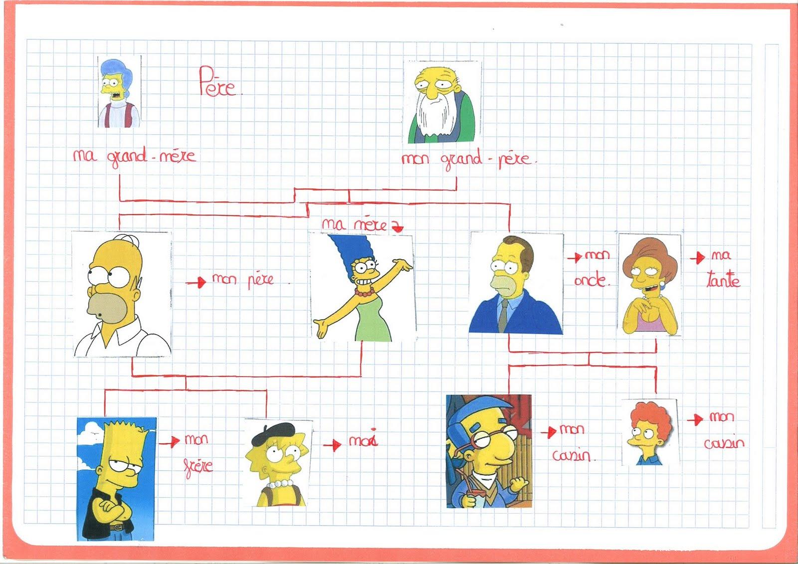 Alicedegalice Arbre Genealogique 2oa
