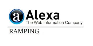 cara mengecilkan rangking alexa