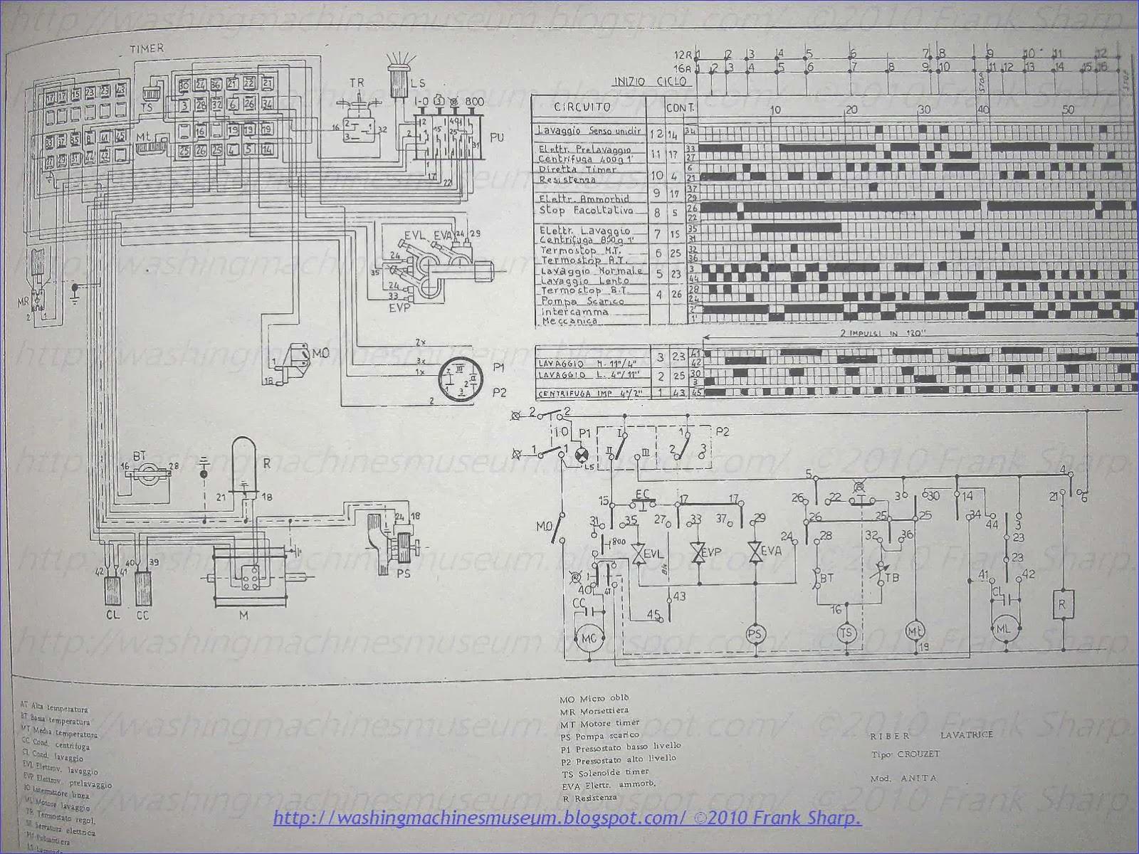 washer rama museum riber mod anita timer crouzet sharp washing machine wiring diagram admiral washing machine wiring diagram