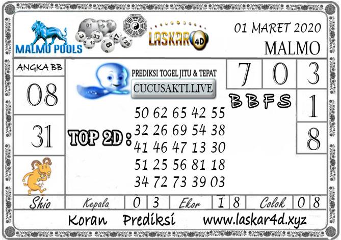 Prediksi Togel MALMO LASKAR4D 01 MARET 2020