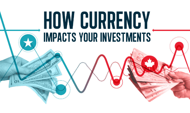 How Currency Impact Your Investment