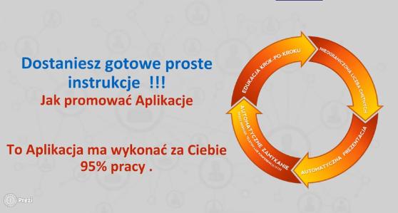 644757b0d9c864 Pierwsza w Polsce Aplikacja do działania online w marketingu ruszyła
