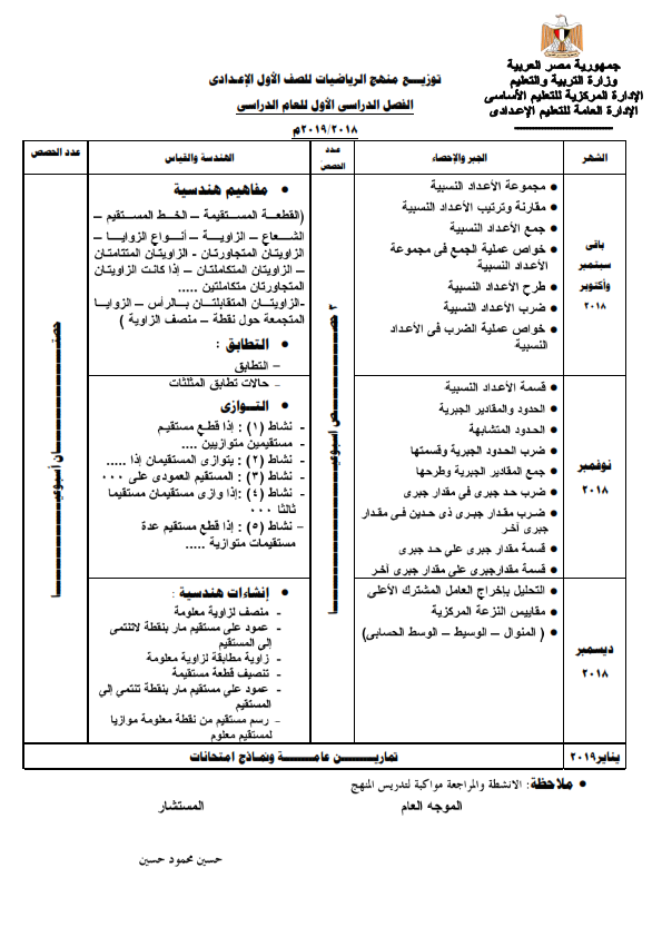 توزيع منهج الرياضيات للصف الاول الثاني والثالث الإعدادي 2018 2019
