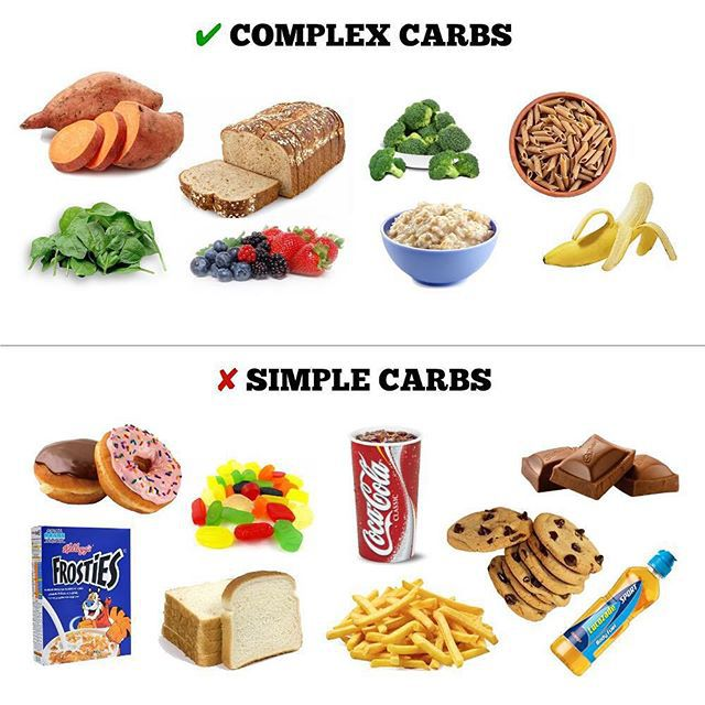 Fueling your body Unit 5  |Complex Carbs Examples