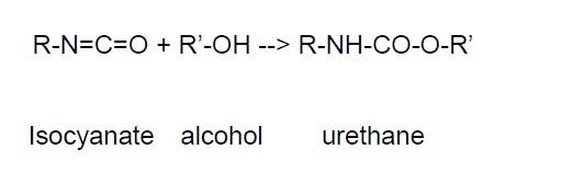 the reaction of polyurethane coating chemicals