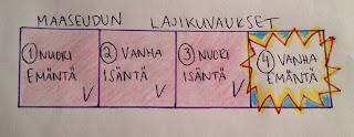 http://viranomaisenvalvoma.blogspot.fi/2015/02/lajikuvaus-osa4-vanha-emanta.html