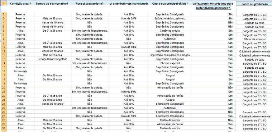 pesquisa militares finanças salario 2015