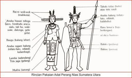 rincian baju adat perang nias sumatera utara