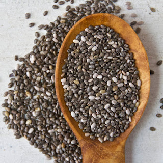 Chia seeds and weight loss.