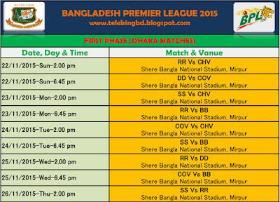 Bangladesh Premier League-BPL T20 (2015) Schedule