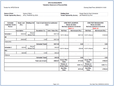 Works Tender View Financial Tabulation 02
