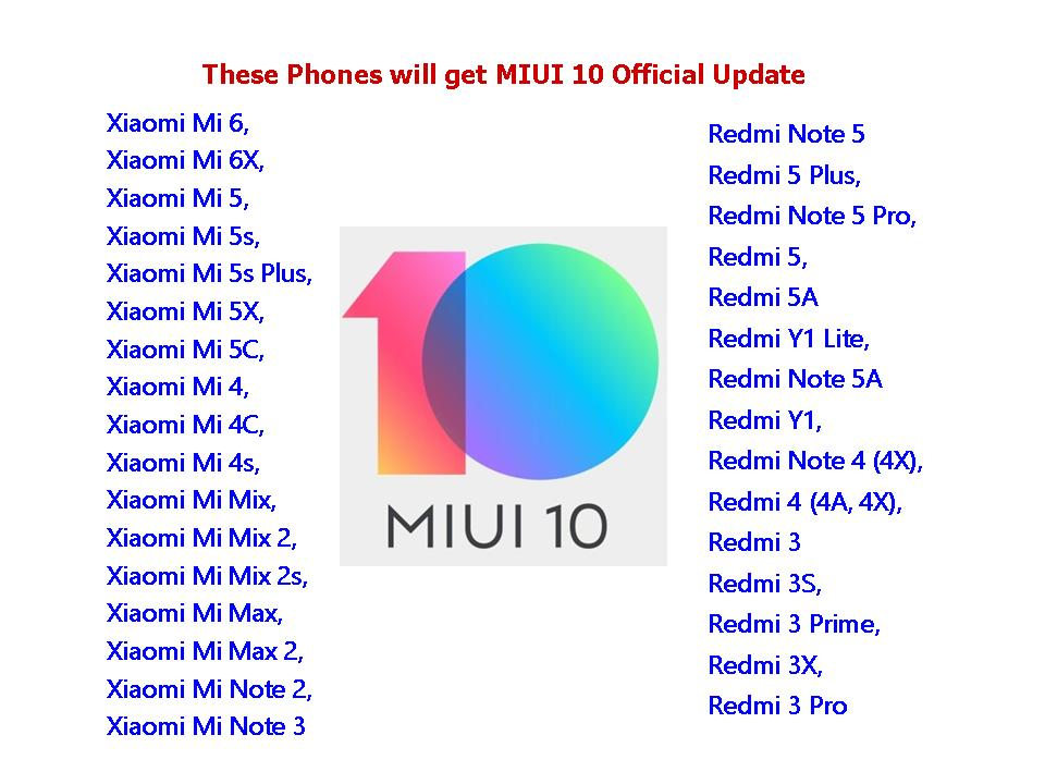 Download Mi 5 Mi 5s Mi Note 2 And Redmi Note 4 Stock: Learn New Things: These Phones Will Get MIUI 10 Official