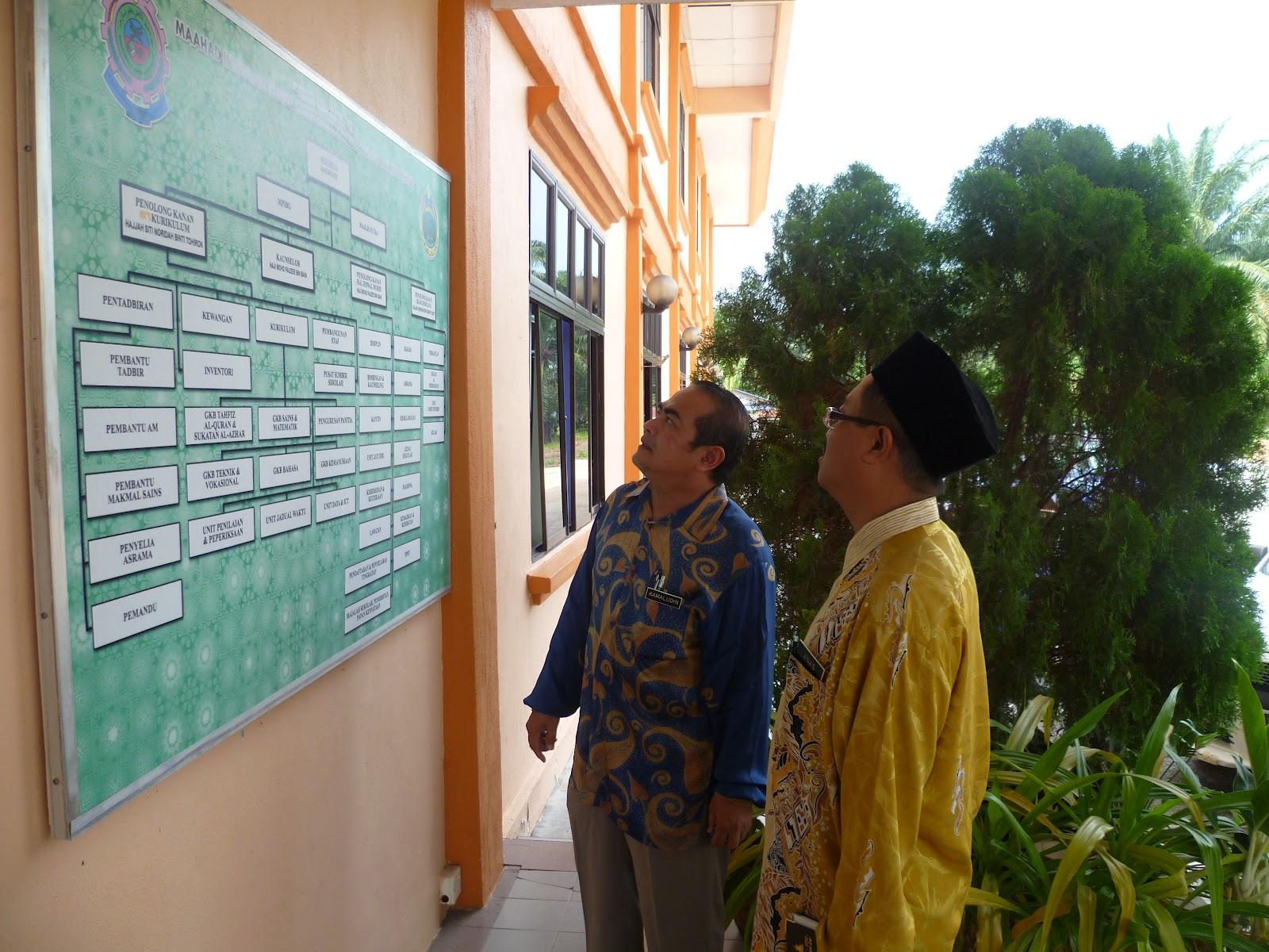 Sekolah Menengah Integrasi Sains Tahfiz Selangor Kronis M