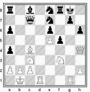 Posición de la partida de ajedrez Chunko - Vasiliev (Correspondencia, 1982)