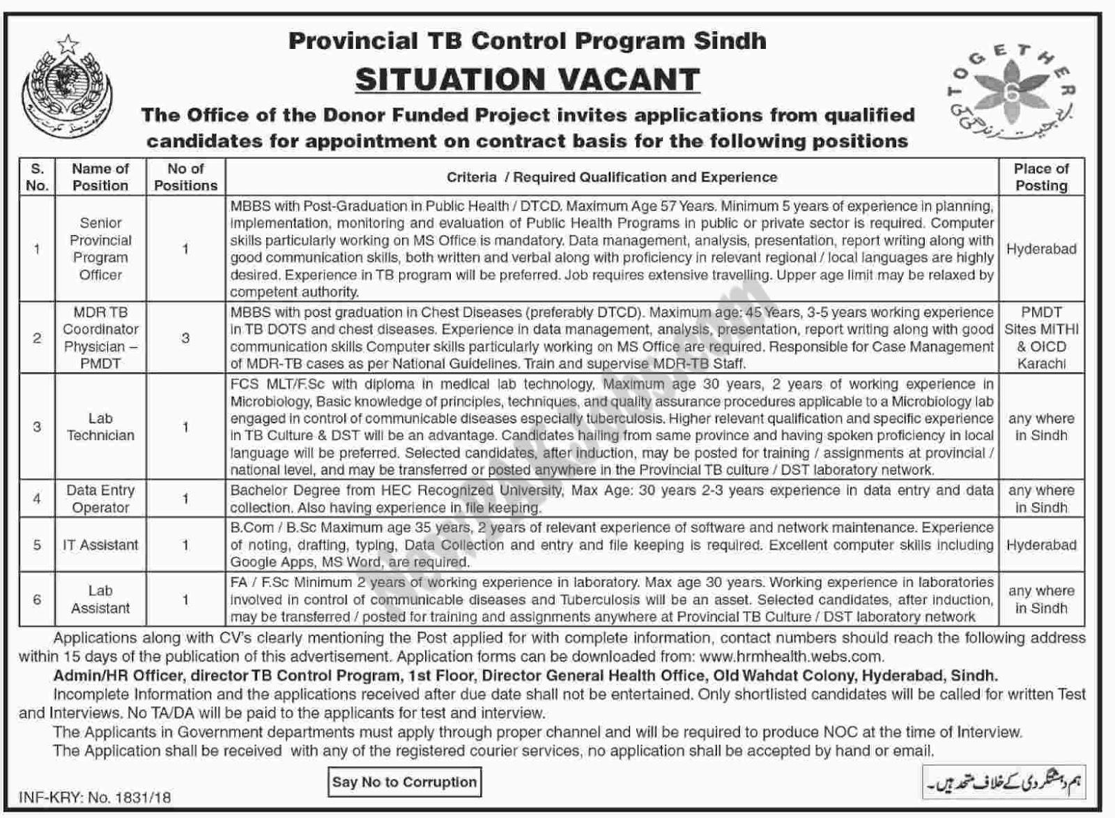 Provincial TB Control Program Sindh