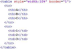 WebDriver Find XPath