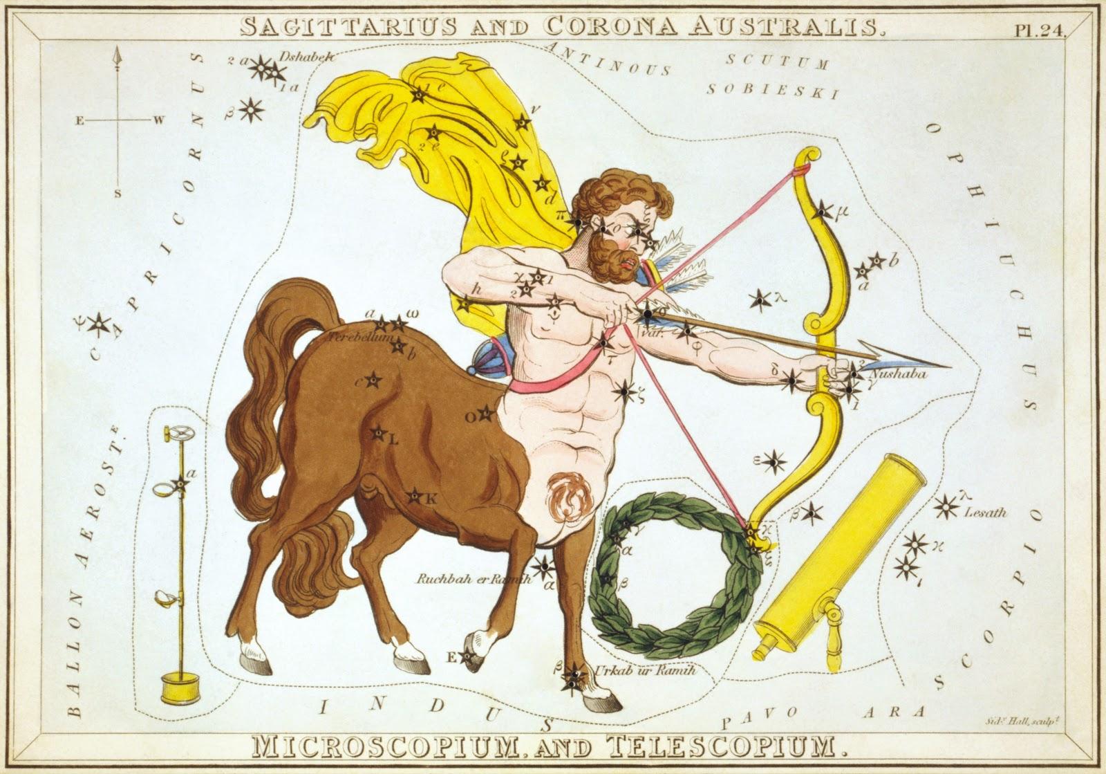 リチャード・ラウズ・ブロクサムのウラニアの鏡の射手座と南冠座と顕微鏡座と望遠鏡座の星図カード