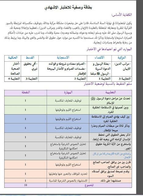 المستوى السادس ابتدائي: نموذج الامتحان الموحد الإقليمي التربية الإسلامية  2017