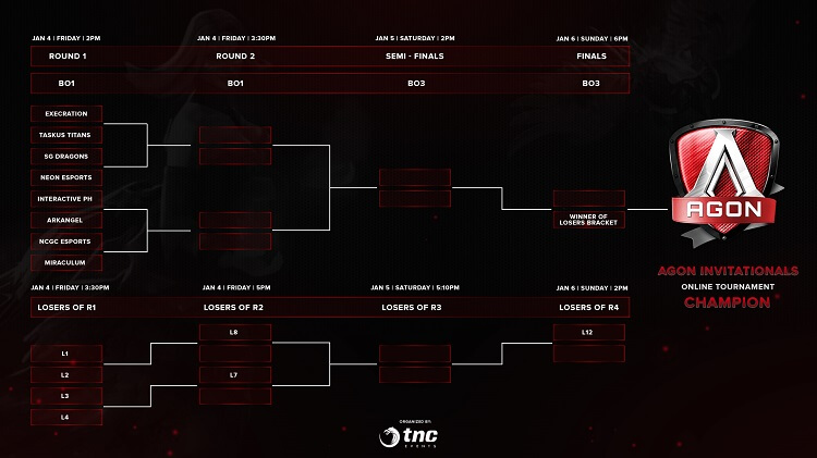 Dota 2 Invitationals