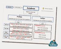 http://image.slidesharecdn.com/prefijosysufijospdf-130218074307-phpapp01/95/prefijos-y-sufijos-pdf-1-638.jpg?cb=1361195026