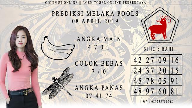Prediksi Angka Jitu MELAKA POOLS 08 APRIL 2019