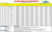 price list vilamas belleveu lengkap