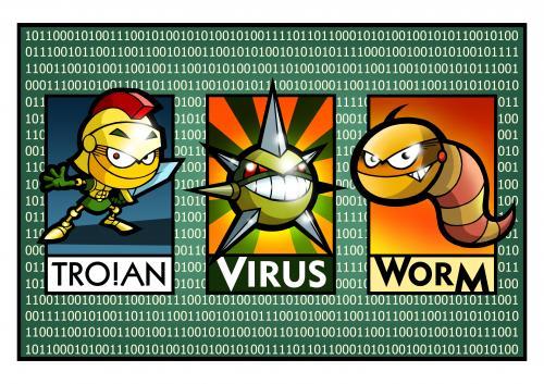 Vanit Bhatia: Difference Between Virus,Worms,Trojan Horse ...