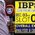 IBPS Clerk Prelims 2016 : Exam Analysis & Cut off - 03rd December 2016 - Slot 3