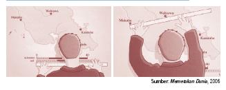 Pengertian Jenis dan Contoh Skala Pada Peta