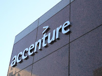 Accenture-registration-link-for-freshers