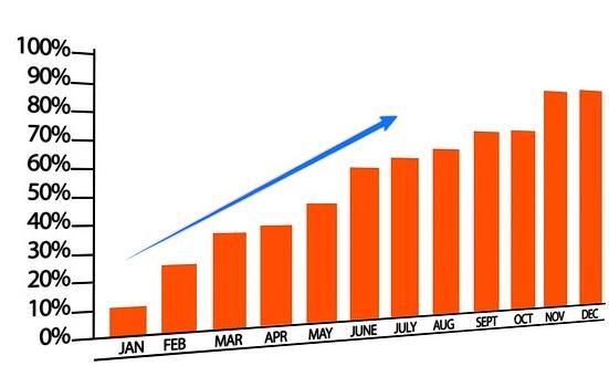 Trik Jitu Meningkatkan Penjualan Sales Kanvas Dalam Ilmu Marketing