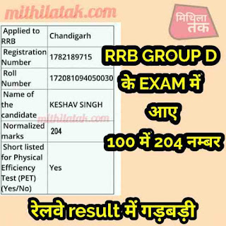 Railway group d result, rrb result, rrb group d result,
