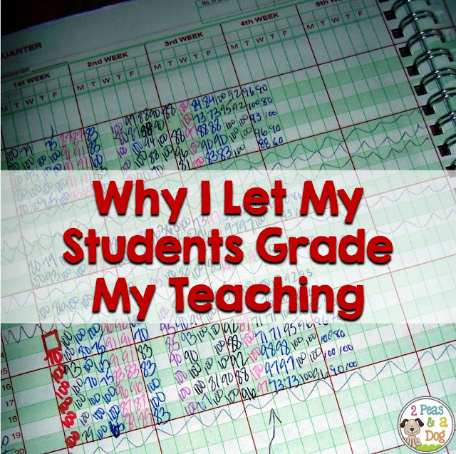 Have you ever thought about letting your students give you the teacher a report card on your performance? What would it say?