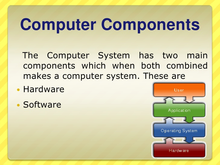 components of computer systems hardware and Choose the correct answer base on the components of computer system a programmer a select a match peopleware software hardware (input device) hardware (output device.