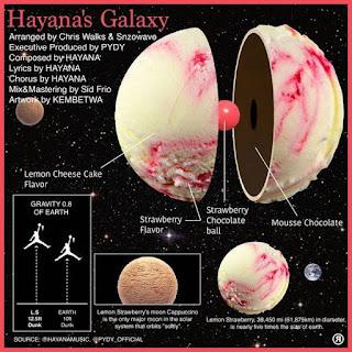 Lirik Lagu Hayana - Galaxy Lyrics